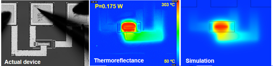 Thermoreflectance Thermal Imaging (TTI)