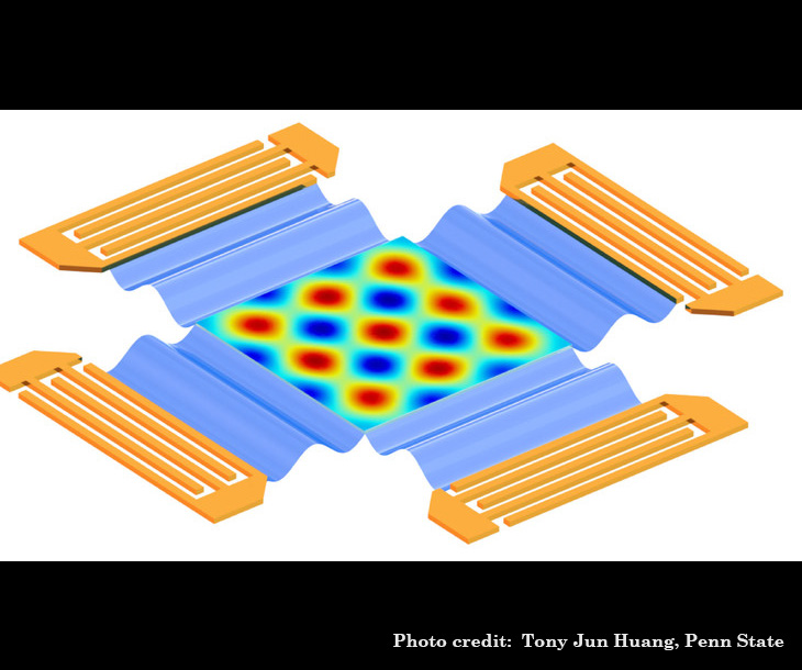 Sound Waves Precisely Position Nanowires